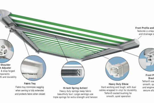 Details of Retractable Awning