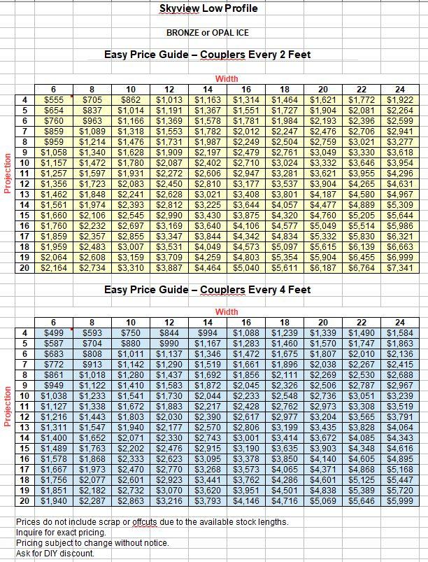 Low Profile Price List