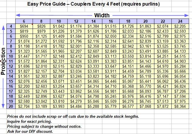 Price List Low Profile Patio Cover 2