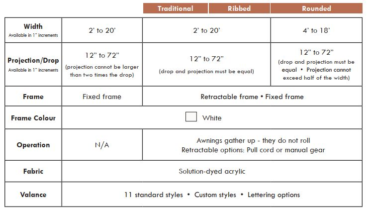Fixed Fabric Awnings Description