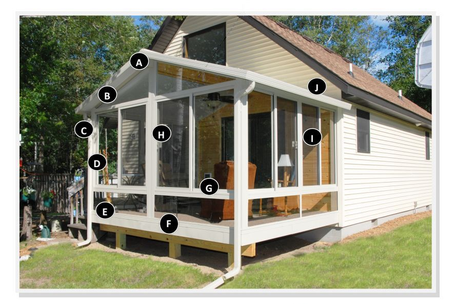 Engineered and good design make all difference for your sunroom. Check it out Betterliving Sunroom parts to understand the difference from our competitors.